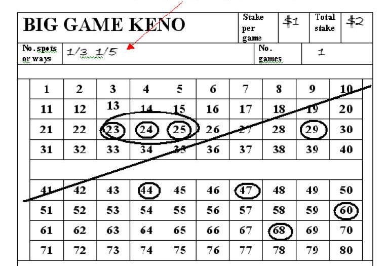 Keno Combination Tickets